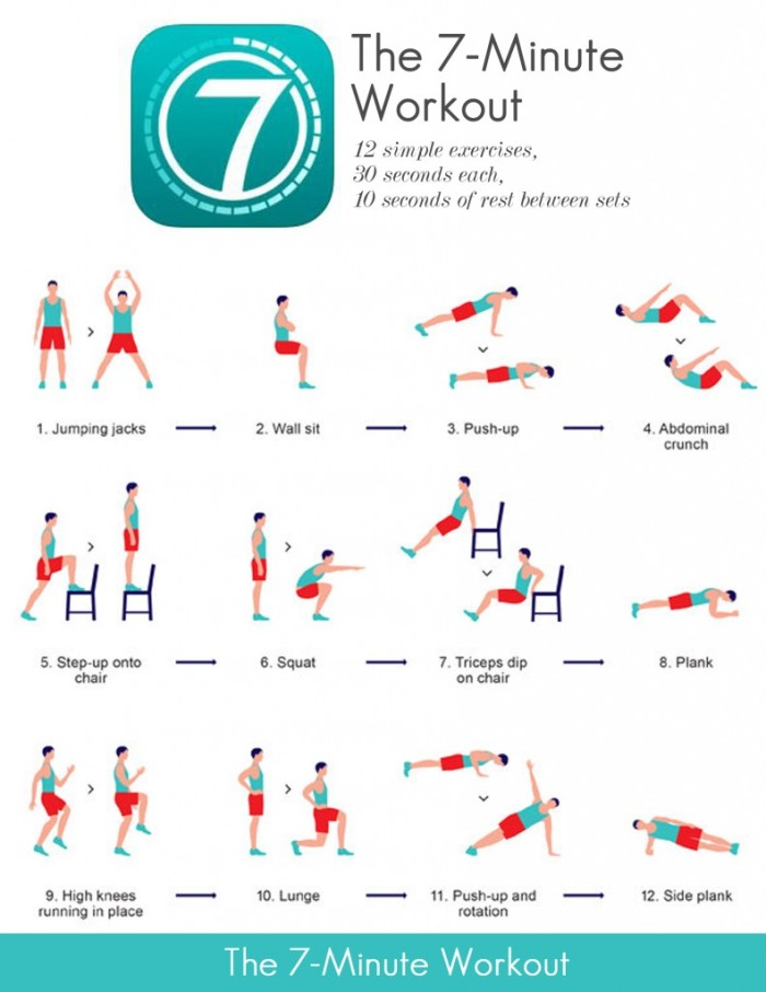 7-minute-workout-graphic-791x1024